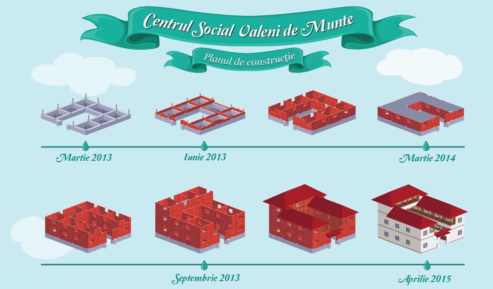 Centrul-Social-Valenii-de-Munte
