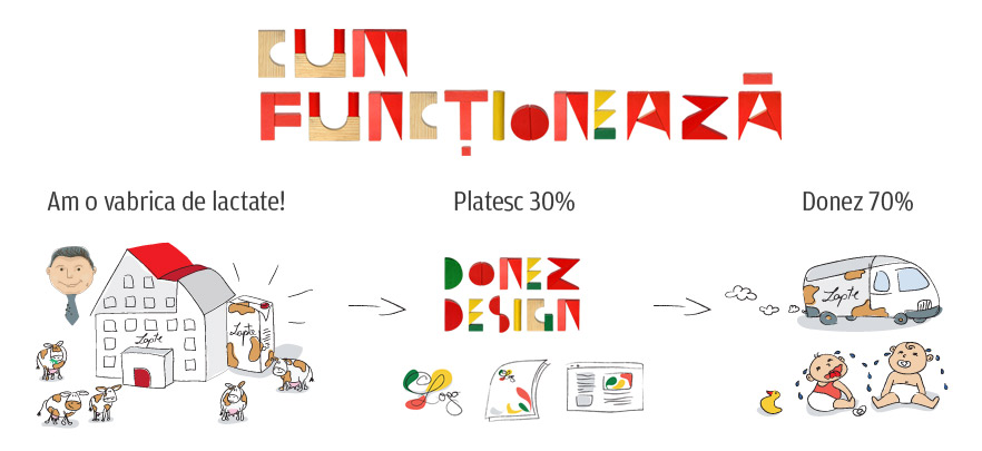 Donez-Design-3